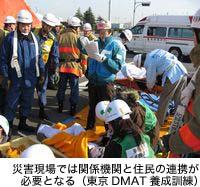 災害現場では関係機関と住民の連携が必要となる(東京DMAT養成訓練)